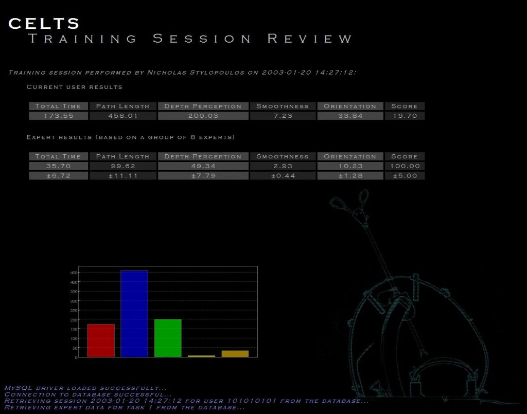 Stephane Cotin – Personal Website
